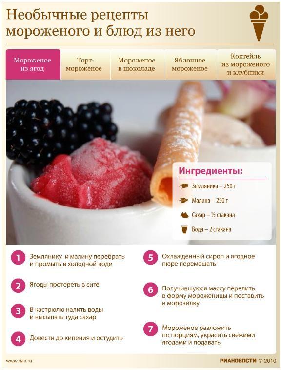 Фаршированный пеленгас в духовке рецепт пошагово